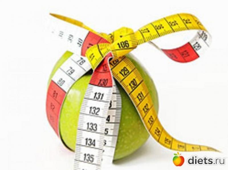Длительные диеты для эффективного похудения