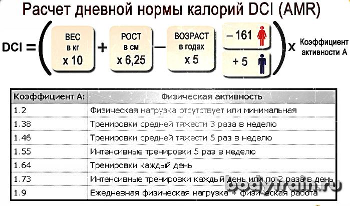 formuly-kalorij.jpg